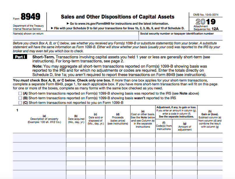 What is IRS Form 8949?